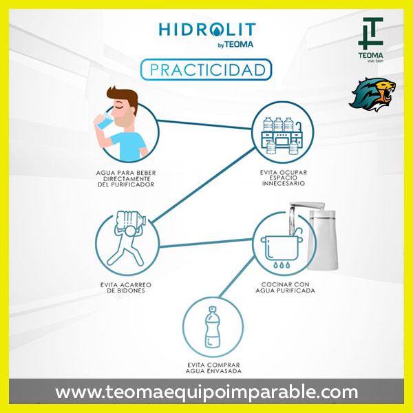 Hidrolit Vita by Teoma purificador de agua